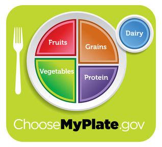 Choose My Plate.gov