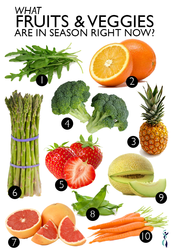 Spring Fruits And Veggies