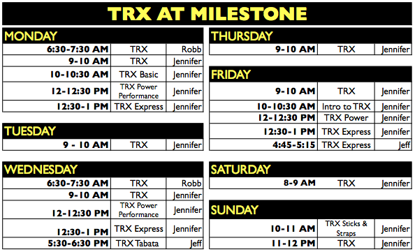 TRX AT MILESTONE