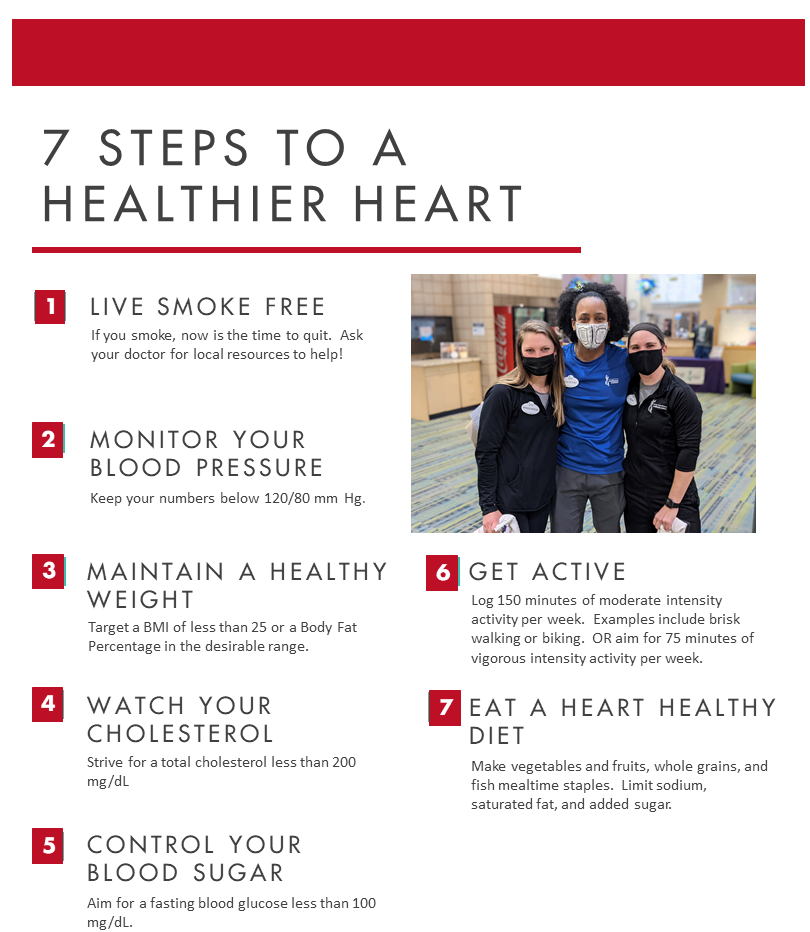 Blog_HeartHealth_Feb1