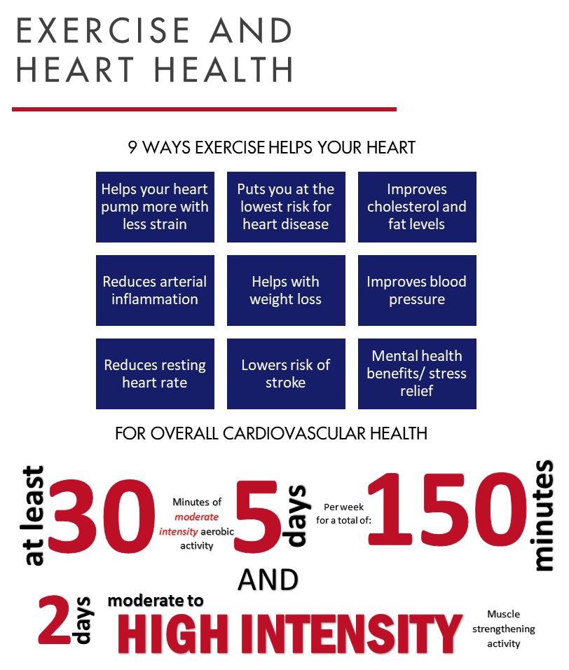 Blog_HeartHealth_Feb2