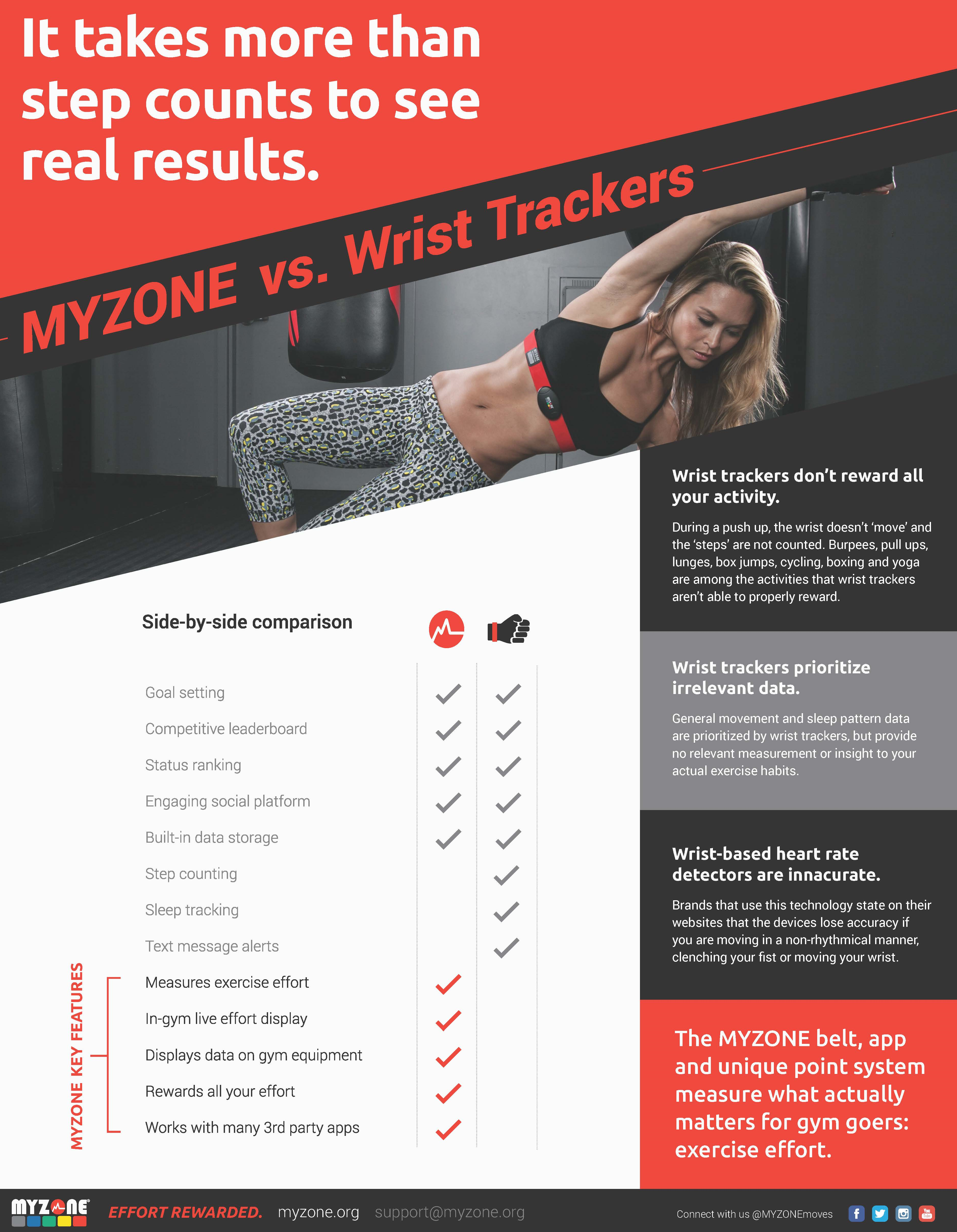MyZone Pic.png